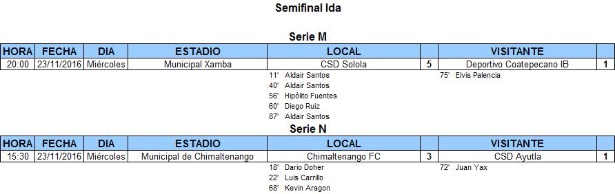Segunda División - Semifinal de Ida - 23/11/2016