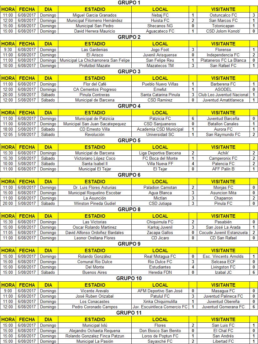Calendario Tercera Division.Tercera Division Jornada 2 06 08 2017 Antorcha Deportiva