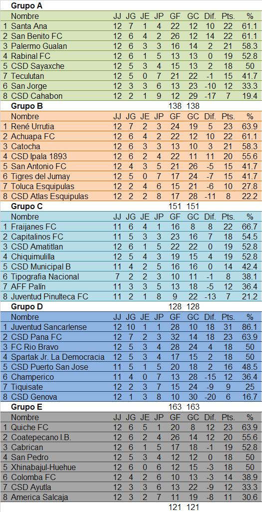 Segunda División – Jornada 12 – 07/10/2017 – Antorcha Deportiva ...
